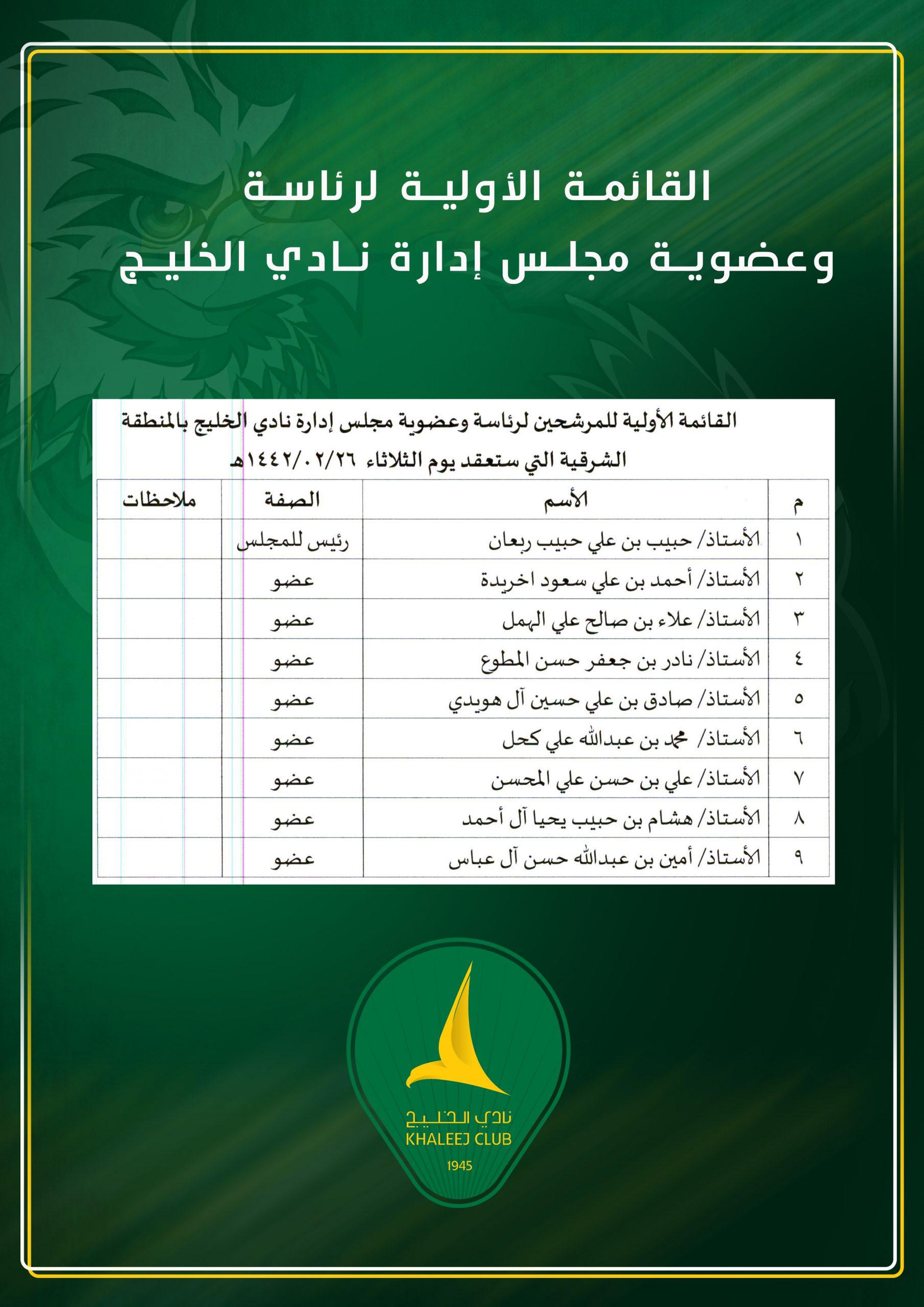 إعلان القائمة الأولية للمرشحين لرئاسة وعضوية مجلس الإدارة والناخبين وفتح باب الطعون